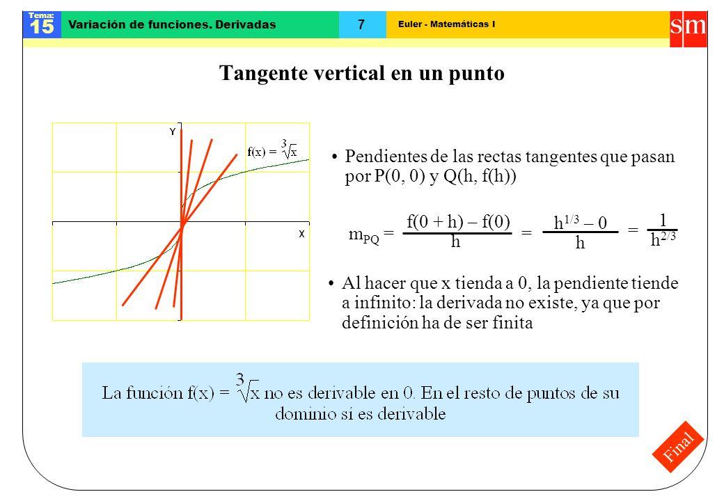 Euler - Matemáticas I Tema: 15 7 Variación de funciones. Derivadas Final Tangente vertical en un punto Pendientes de las rectas tangentes que pasan po