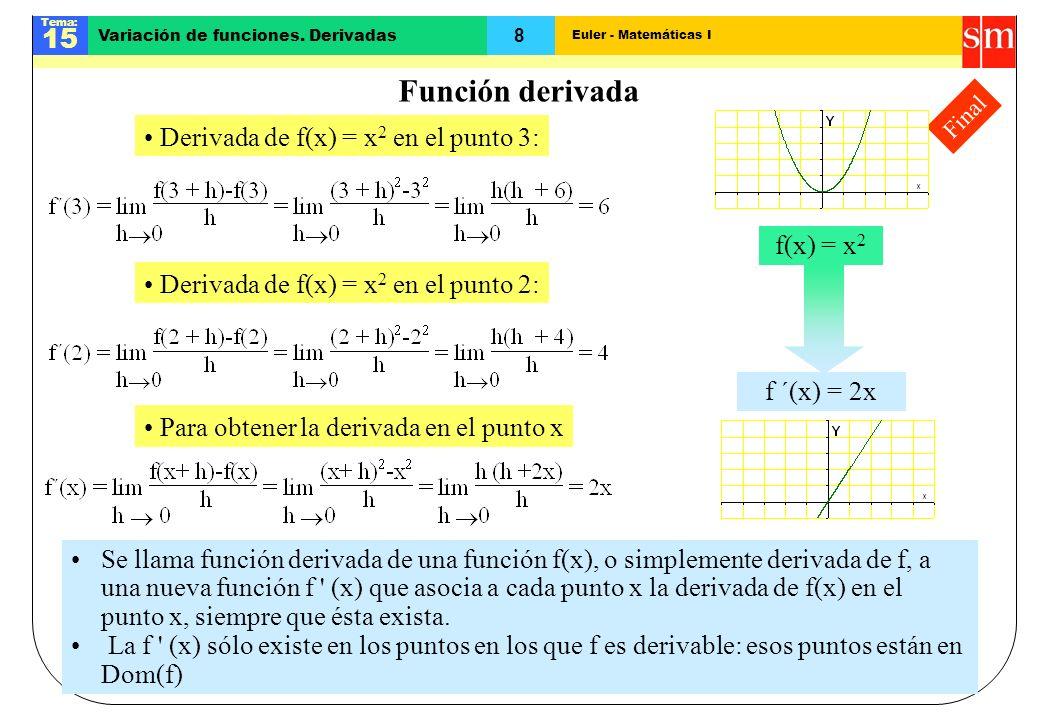 Euler - Matemáticas I Tema: 15 8 Variación de funciones. Derivadas Final Función derivada Derivada de f(x) = x 2 en el punto 2: Para obtener la deriva