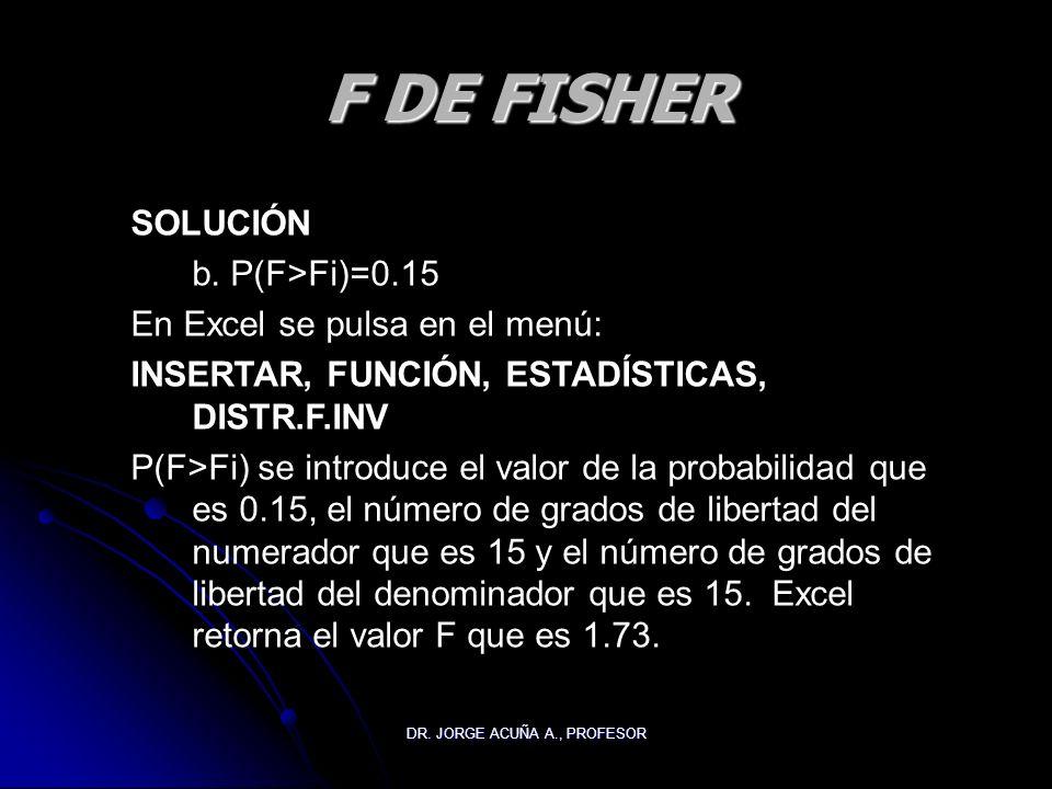 DR. JORGE ACUÑA A., PROFESOR F DE FISHER SOLUCIÓN b. P(F>Fi)=0.15 En Excel se pulsa en el menú: INSERTAR, FUNCIÓN, ESTADÍSTICAS, DISTR.F.INV P(F>Fi) s