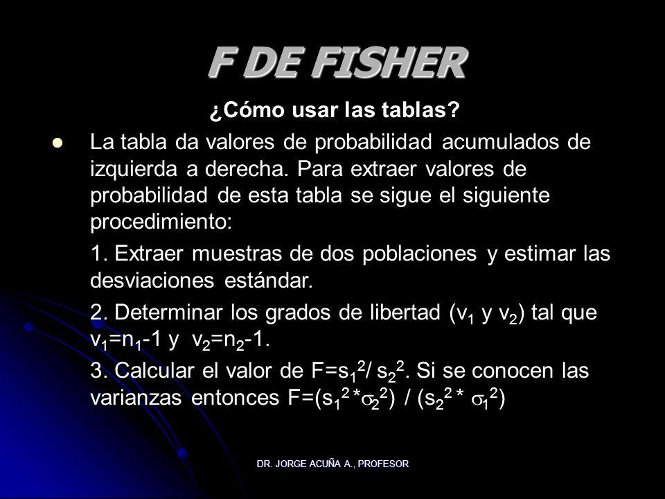 DR. JORGE ACUÑA A., PROFESOR F DE FISHER ¿Cómo usar las tablas? La tabla da valores de probabilidad acumulados de izquierda a derecha. Para extraer va