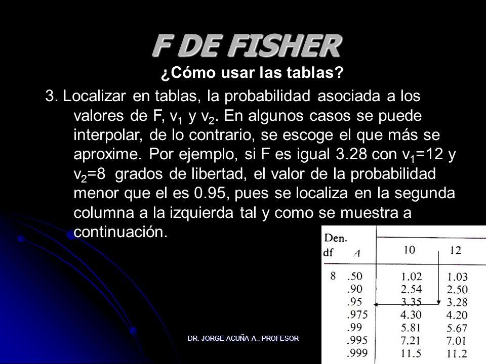 DR. JORGE ACUÑA A., PROFESOR F DE FISHER ¿Cómo usar las tablas? 3. Localizar en tablas, la probabilidad asociada a los valores de F, v 1 y v 2. En alg