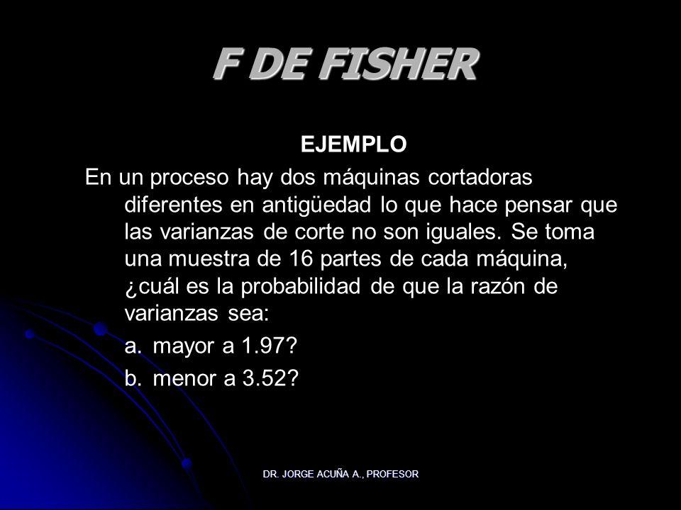 DR. JORGE ACUÑA A., PROFESOR F DE FISHER EJEMPLO En un proceso hay dos máquinas cortadoras diferentes en antigüedad lo que hace pensar que las varianz