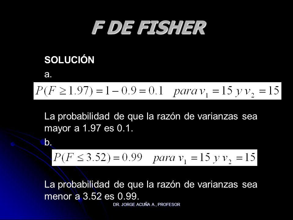 DR. JORGE ACUÑA A., PROFESOR F DE FISHER