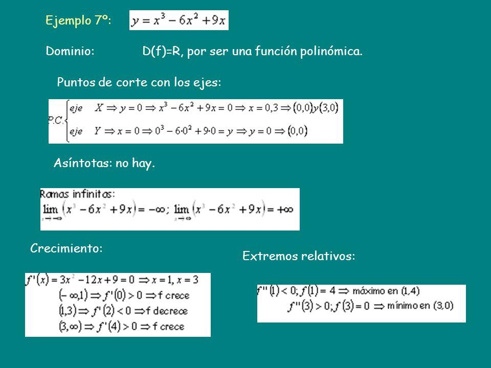 Ejemplo 7º: Puntos de corte con los ejes: D(f)=R, por ser una función polinómica. Crecimiento: Extremos relativos: Asíntotas: no hay. Dominio: