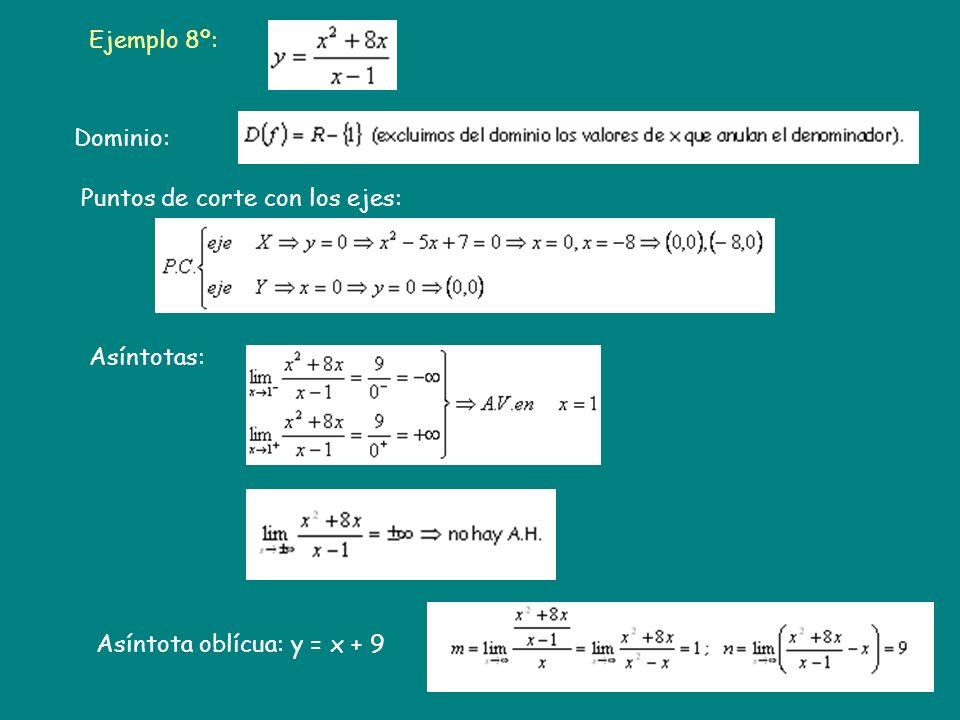Ejemplo 8º: Puntos de corte con los ejes: Asíntotas: Asíntota oblícua: y = x + 9 Dominio: