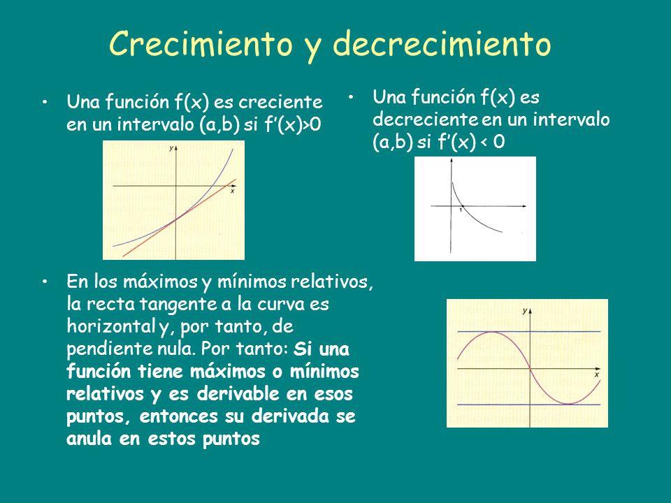 Crecimiento y decrecimiento Una función f(x) es creciente en un intervalo (a,b) si f(x)>0 Una función f(x) es decreciente en un intervalo (a,b) si f(x