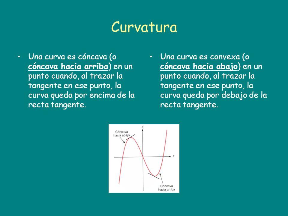 Curvatura Una curva es cóncava (o cóncava hacia arriba) en un punto cuando, al trazar la tangente en ese punto, la curva queda por encima de la recta