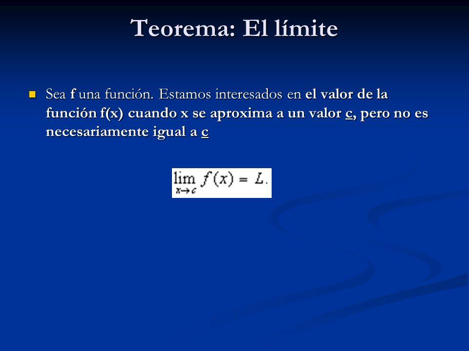 Teorema: El límite Sea f una función. Estamos interesados en el valor de la función f(x) cuando x se aproxima a un valor c, pero no es necesariamente