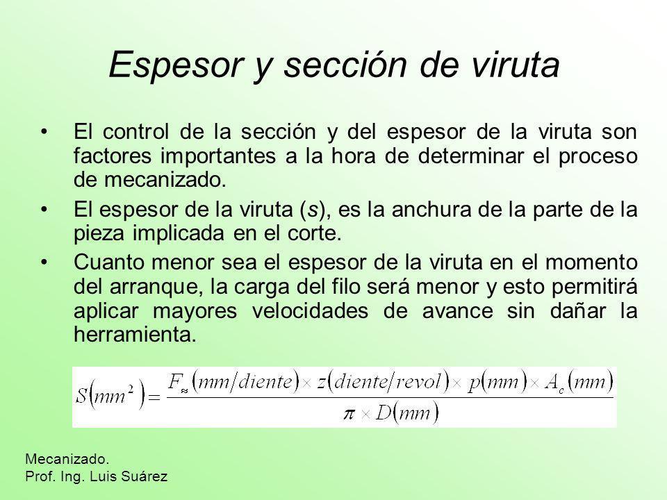 Espesor y sección de viruta El control de la sección y del espesor de la viruta son factores importantes a la hora de determinar el proceso de mecaniz