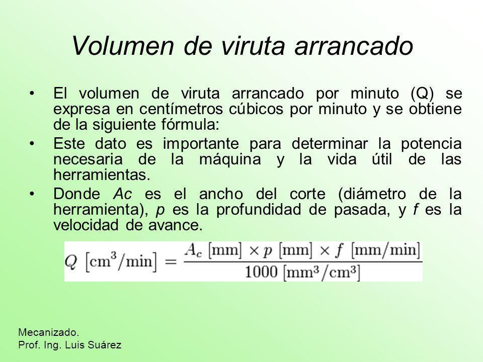 Volumen de viruta arrancado El volumen de viruta arrancado por minuto (Q) se expresa en centímetros cúbicos por minuto y se obtiene de la siguiente fó