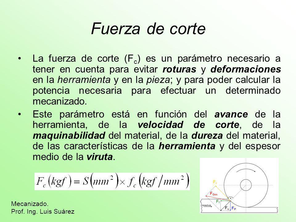 Fuerza de corte La fuerza de corte (F c ) es un parámetro necesario a tener en cuenta para evitar roturas y deformaciones en la herramienta y en la pi