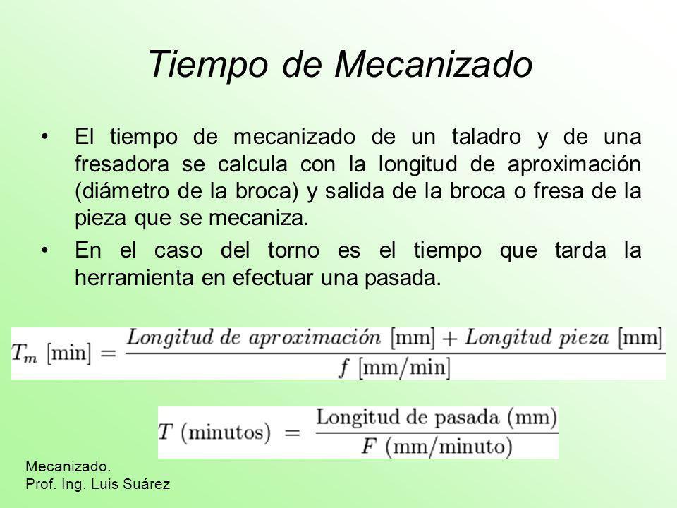Tiempo de Mecanizado El tiempo de mecanizado de un taladro y de una fresadora se calcula con la longitud de aproximación (diámetro de la broca) y sali