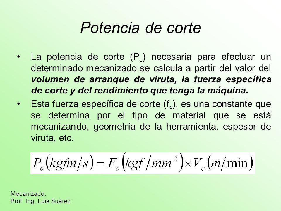 Potencia de corte La potencia de corte (P c ) necesaria para efectuar un determinado mecanizado se calcula a partir del valor del volumen de arranque