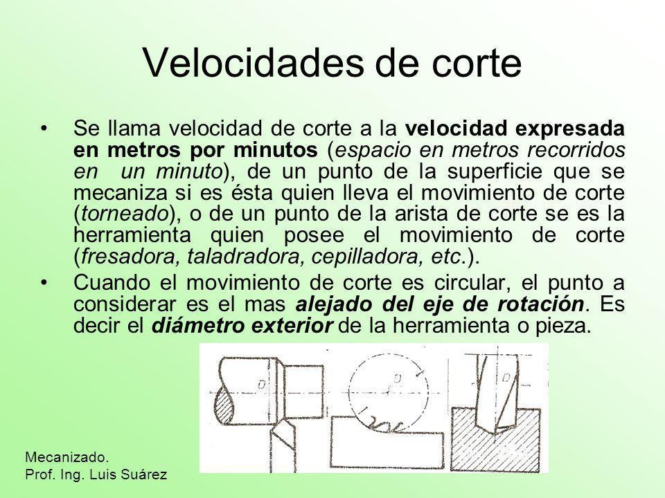 Velocidades de corte Se llama velocidad de corte a la velocidad expresada en metros por minutos (espacio en metros recorridos en un minuto), de un pun