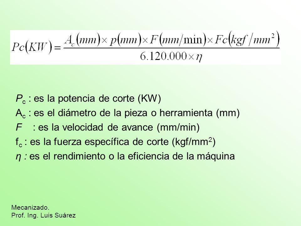P c : es la potencia de corte (KW) A c : es el diámetro de la pieza o herramienta (mm) F : es la velocidad de avance (mm/min) f c : es la fuerza espec