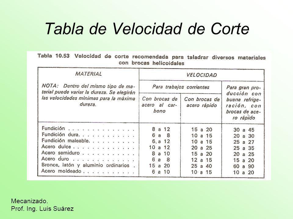 Tabla de Velocidad de Corte Mecanizado. Prof. Ing. Luis Suárez