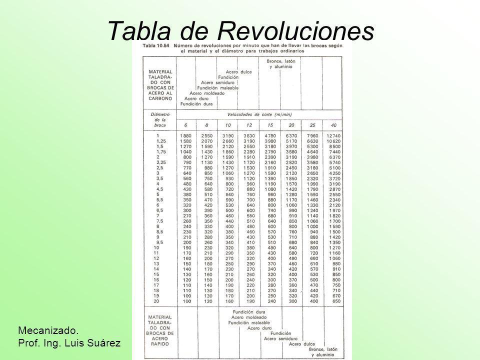 Tabla de Revoluciones Mecanizado. Prof. Ing. Luis Suárez