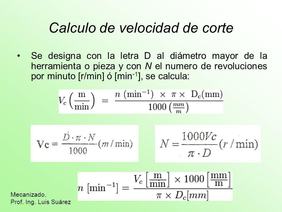 Calculo de velocidad de corte Se designa con la letra D al diámetro mayor de la herramienta o pieza y con N el numero de revoluciones por minuto [r/mi