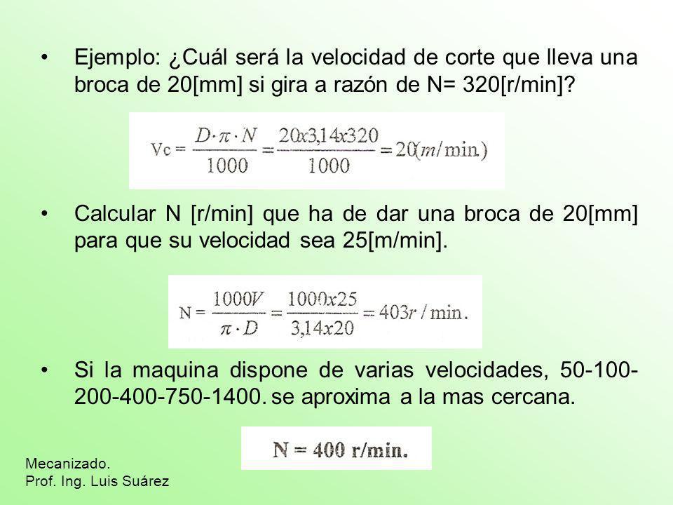 Ejemplo: ¿Cuál será la velocidad de corte que lleva una broca de 20[mm] si gira a razón de N= 320[r/min]? Calcular N [r/min] que ha de dar una broca d