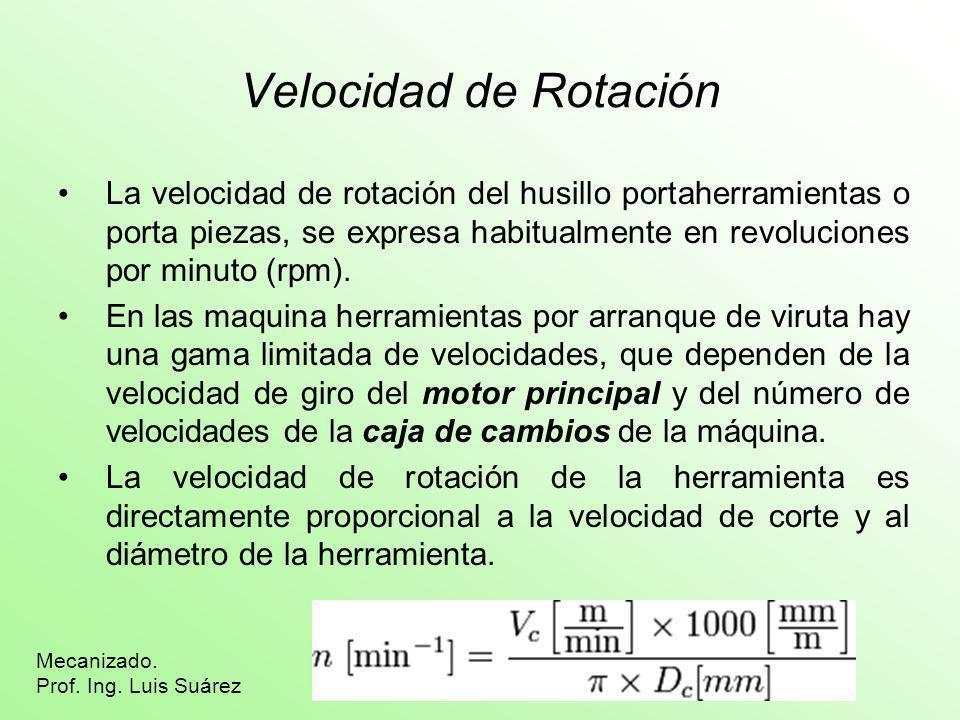 Velocidad de Rotación La velocidad de rotación del husillo portaherramientas o porta piezas, se expresa habitualmente en revoluciones por minuto (rpm)