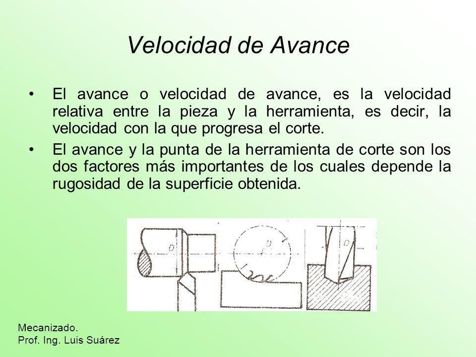 Velocidad de Avance El avance o velocidad de avance, es la velocidad relativa entre la pieza y la herramienta, es decir, la velocidad con la que progr