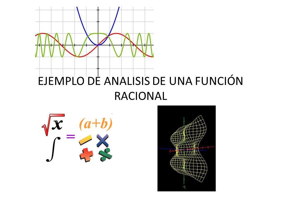 Función Monotonía Máximos y mínimos Puntos no pertenecen al dominio Definen los intervalos Evaluar el signo de la 1ª derivada Función g(x) decreceFunción g(x) crece EJEMPLO DE ANÁLISIS DE UNA FUNCIÓN RACIONAL