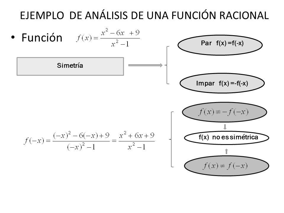 Función Simetría Par f(x) =f(-x) Impar f(x) =-f(-x) f(x) no es simétrica EJEMPLO DE ANÁLISIS DE UNA FUNCIÓN RACIONAL