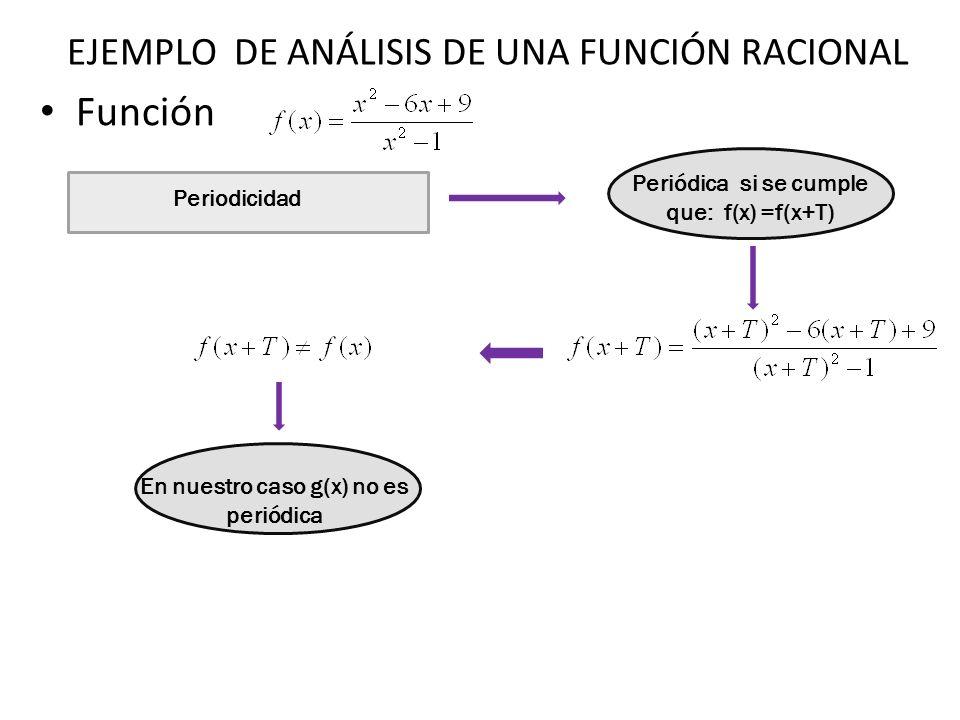 Función Asíntotas Oblicuas Horizontales Verticales Asíntota en y=mx+b, siempre que el grado numerador sea una unidad mayor que el de denominador: Las raíces del denominador que no lo son del numerador Asíntota en y=k, siendo k: y=mx+b es el cociente EJEMPLO DE ANÁLISIS DE UNA FUNCIÓN RACIONAL