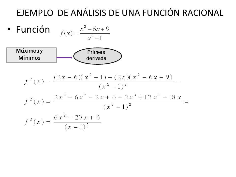 Función Máximos y Mínimos Se iguala a cero la 1ª derivada Puntos candidatos Se calcula la 2ª derivada Puntos candidatos EJEMPLO DE ANÁLISIS DE UNA FUNCIÓN RACIONAL