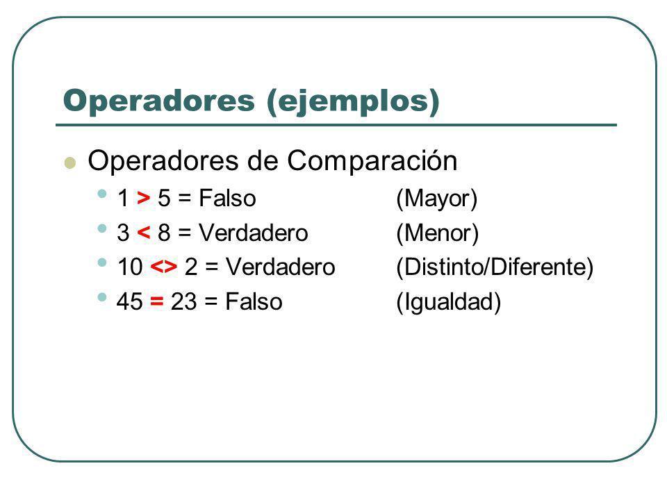 Operadores (ejemplos) Operadores de Comparación 1 > 5 = Falso (Mayor) 3 < 8 = Verdadero (Menor) 10 <> 2 = Verdadero(Distinto/Diferente) 45 = 23 = Fals