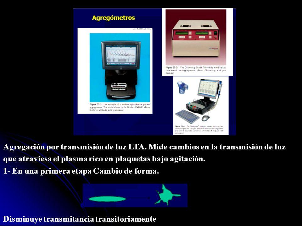 Agregación por transmisión de luz LTA. Mide cambios en la transmisión de luz que atraviesa el plasma rico en plaquetas bajo agitación. 1- En una prime