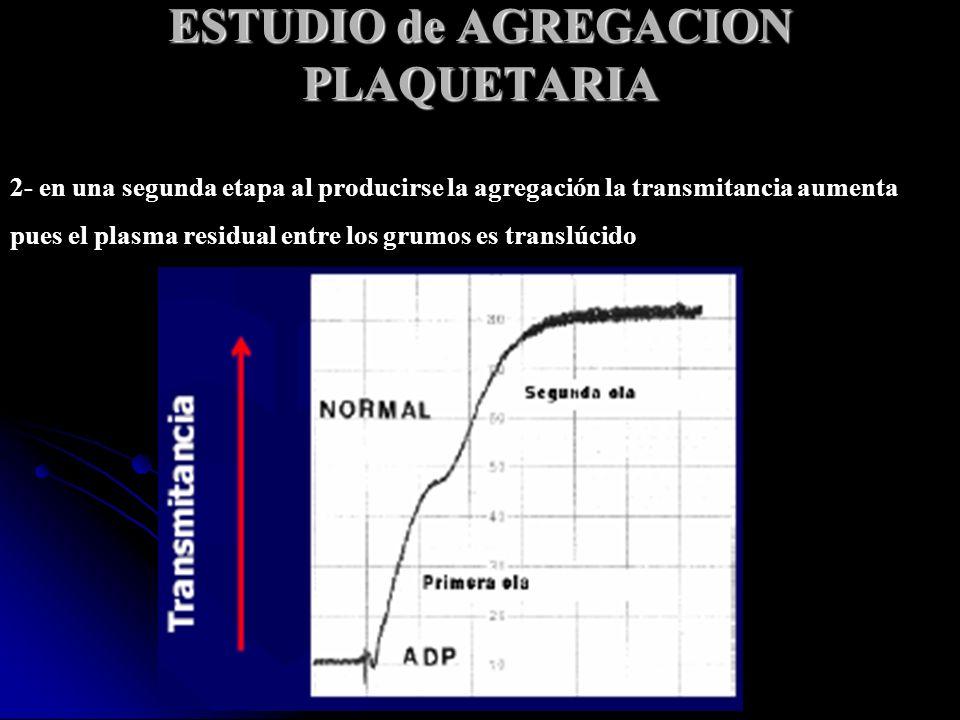 ESTUDIO de AGREGACION PLAQUETARIA 2- en una segunda etapa al producirse la agregación la transmitancia aumenta pues el plasma residual entre los grumo