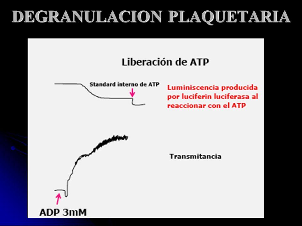 PLAQUETOPENIAS HEREDITARIAS Microtrombocitopenia: Sme.