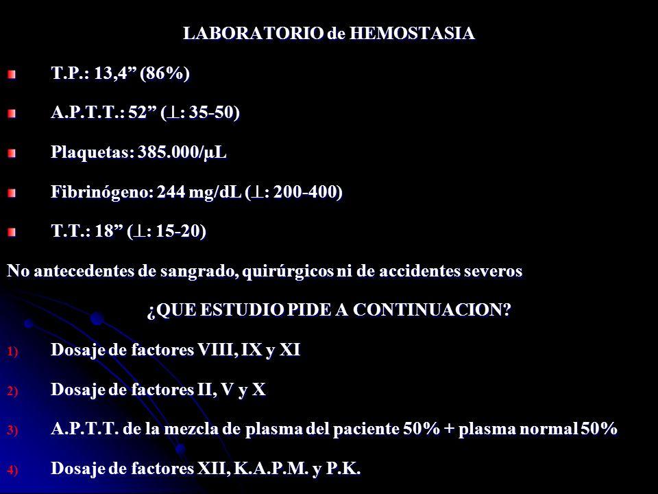 LABORATORIO de HEMOSTASIA T.P.: 13,4 (86%) A.P.T.T.: 52 ( : 35-50) Plaquetas: 385.000/µL Fibrinógeno: 244 mg/dL ( : 200-400) T.T.: 18 ( : 15-20) No an