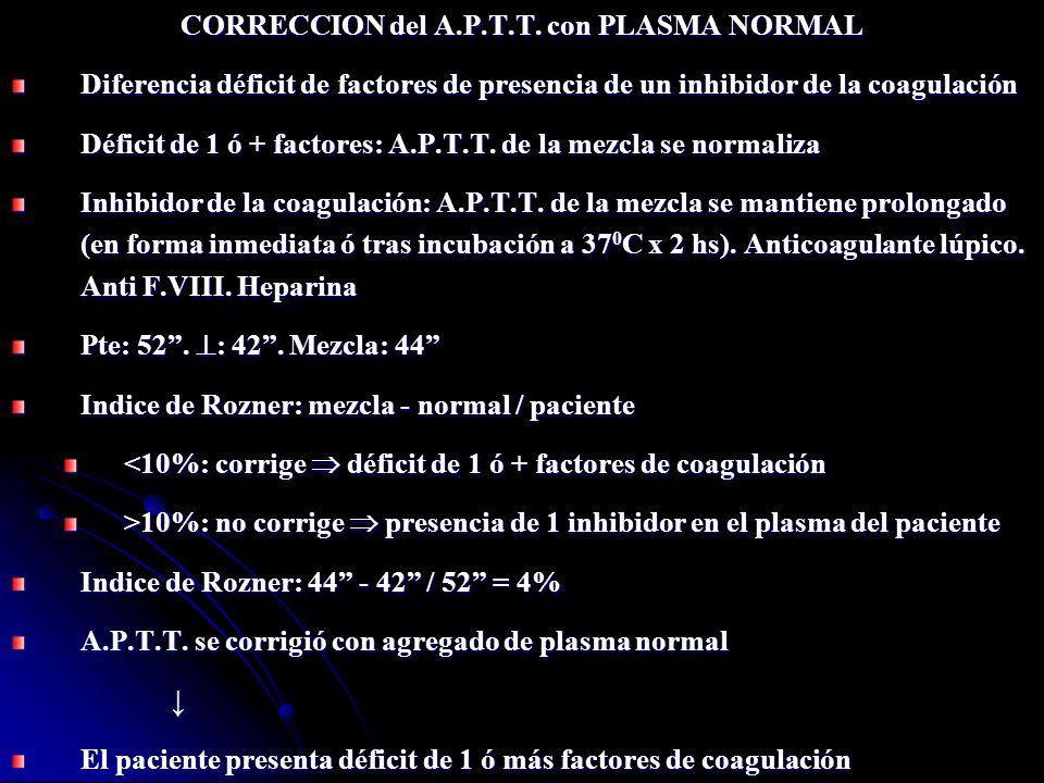 CORRECCION del A.P.T.T. con PLASMA NORMAL Diferencia déficit de factores de presencia de un inhibidor de la coagulación Déficit de 1 ó + factores: A.P