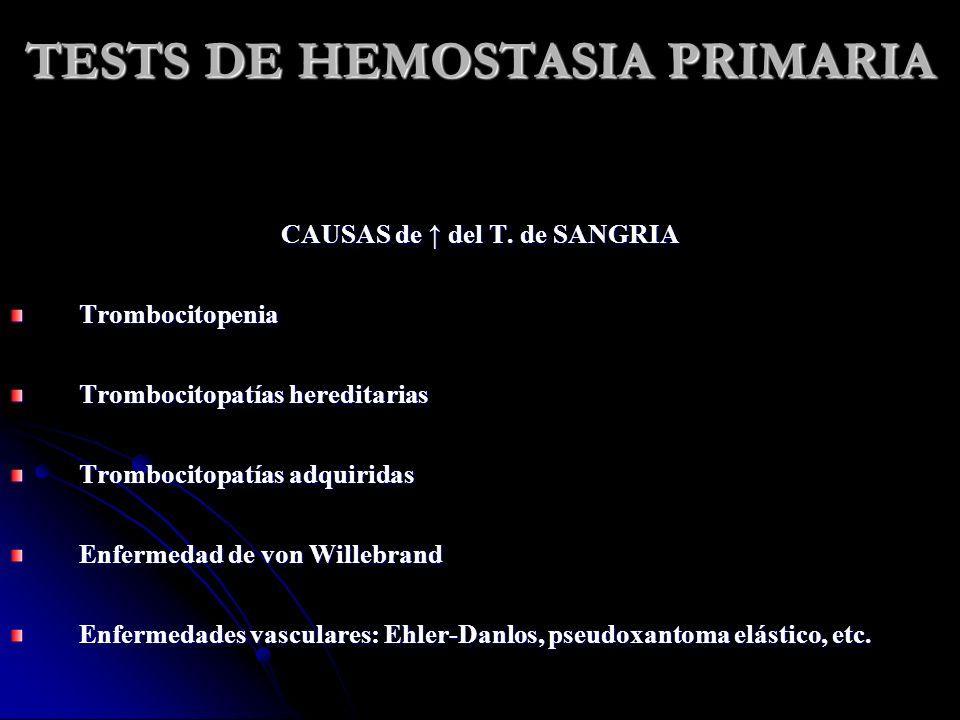TESTS DE HEMOSTASIA PRIMARIA CAUSAS de del T. de SANGRIA Trombocitopenia Trombocitopatías hereditarias Trombocitopatías adquiridas Enfermedad de von W