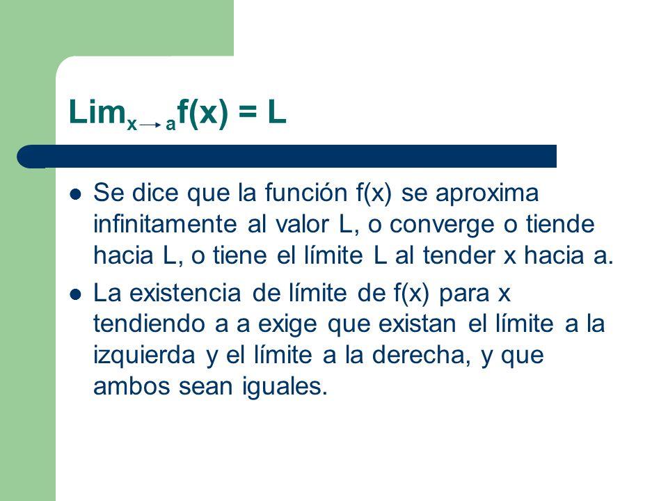 Lim x a f(x) = L Se dice que la función f(x) se aproxima infinitamente al valor L, o converge o tiende hacia L, o tiene el límite L al tender x hacia