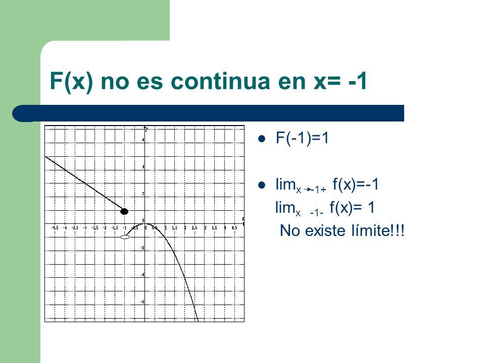 F(x) no es continua en x= -1 F(-1)=1 lim x -1+ f(x)=-1 lim x -1- f(x)= 1 No existe límite!!!