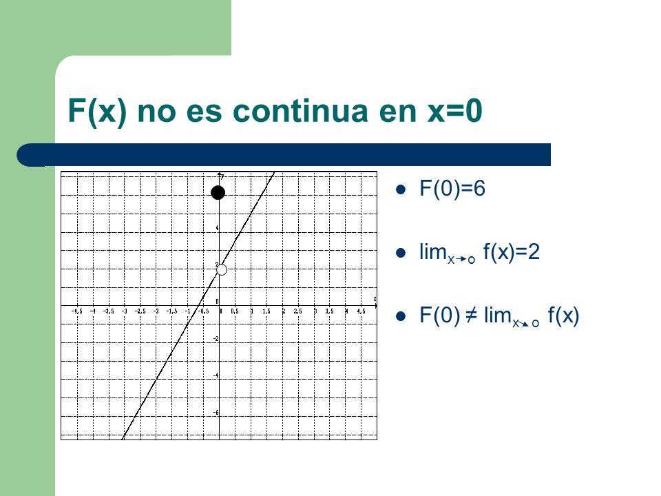 F(x) no es continua en x=0 F(0)=6 lim x o f(x)=2 F(0) lim x o f(x)