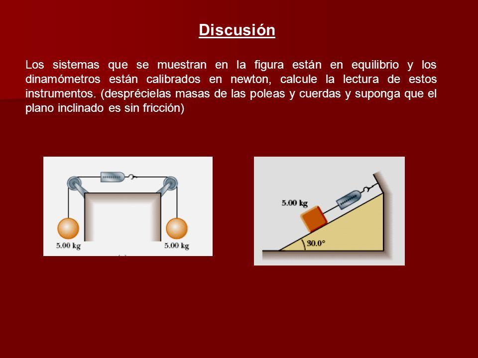 Los sistemas que se muestran en la figura están en equilibrio y los dinamómetros están calibrados en newton, calcule la lectura de estos instrumentos.