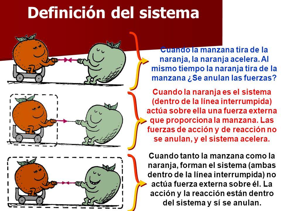 Definición del sistema Cuando la manzana tira de la naranja, la naranja acelera. Al mismo tiempo la naranja tira de la manzana ¿Se anulan las fuerzas?