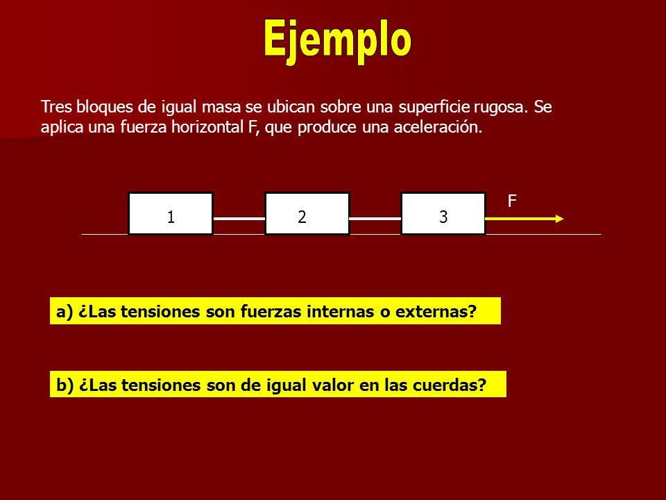 F Tres bloques de igual masa se ubican sobre una superficie rugosa. Se aplica una fuerza horizontal F, que produce una aceleración. a) ¿Las tensiones