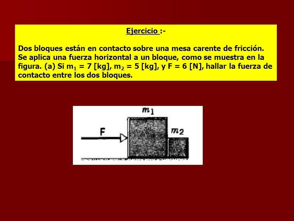 Ejercicio :- Dos bloques están en contacto sobre una mesa carente de fricción. Se aplica una fuerza horizontal a un bloque, como se muestra en la figu