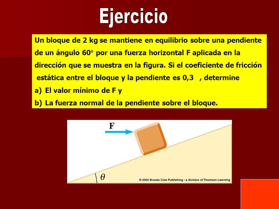 Un bloque de 2 kg se mantiene en equilibrio sobre una pendiente de un ángulo 60° por una fuerza horizontal F aplicada en la dirección que se muestra e