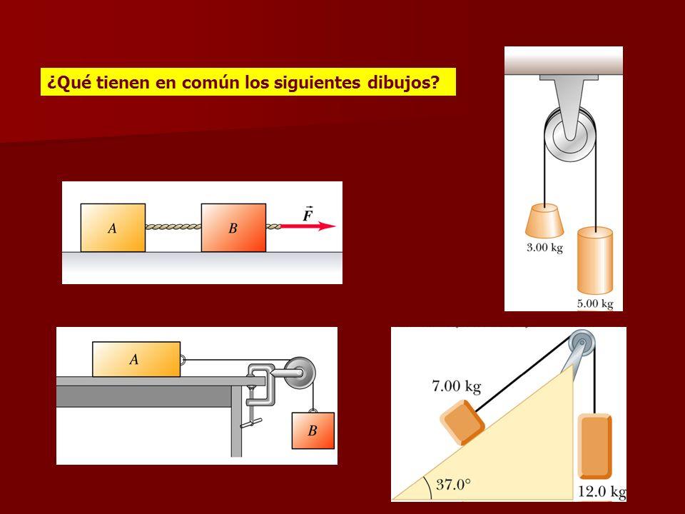 Ejercicio: Considere el sistema, constituido por los bloques A y B que que se muestra en la fig, y sean m A = 4 kg y m B =6 kg.