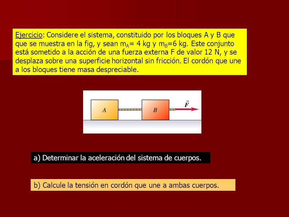 Ejercicio: Considere el sistema, constituido por los bloques A y B que que se muestra en la fig, y sean m A = 4 kg y m B =6 kg. Este conjunto está som
