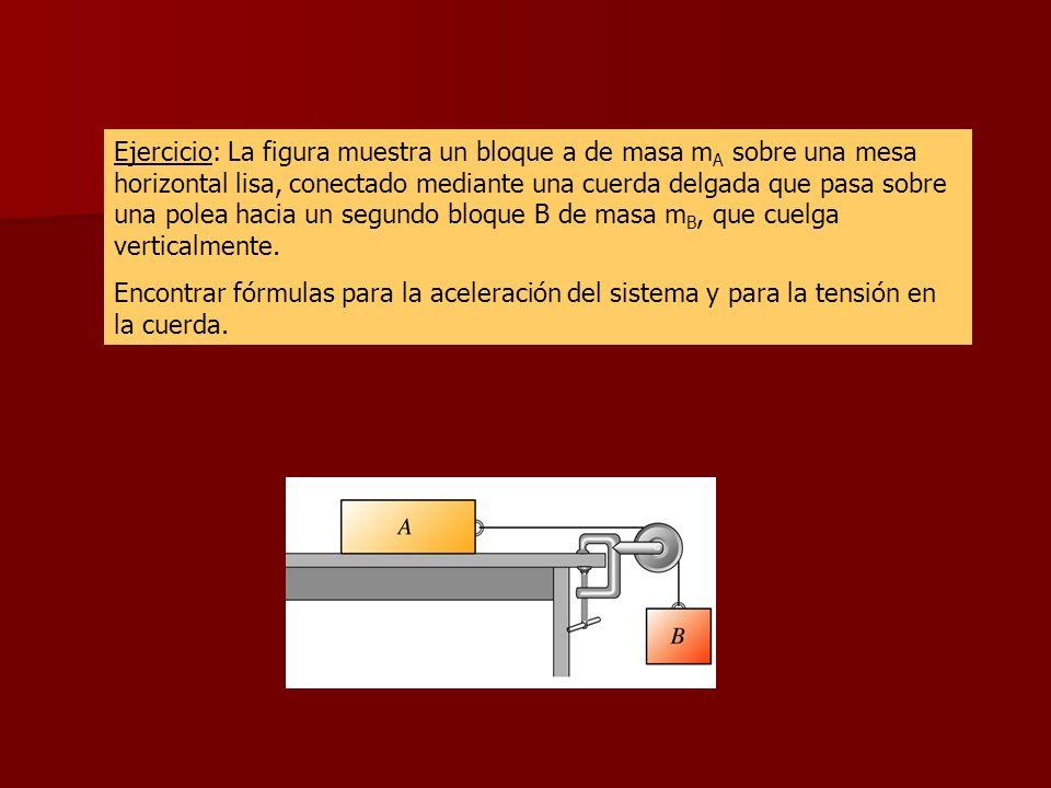 Ejercicio: La figura muestra un bloque a de masa m A sobre una mesa horizontal lisa, conectado mediante una cuerda delgada que pasa sobre una polea ha