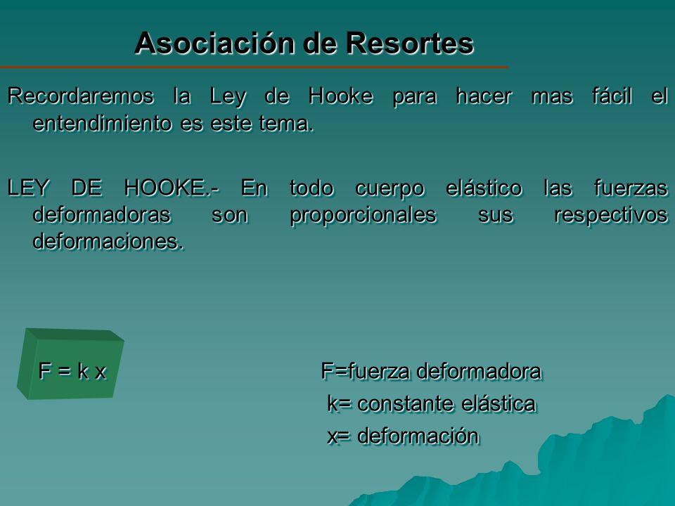 Asociación de Resortes Recordaremos la Ley de Hooke para hacer mas fácil el entendimiento es este tema. LEY DE HOOKE.- En todo cuerpo elástico las fue