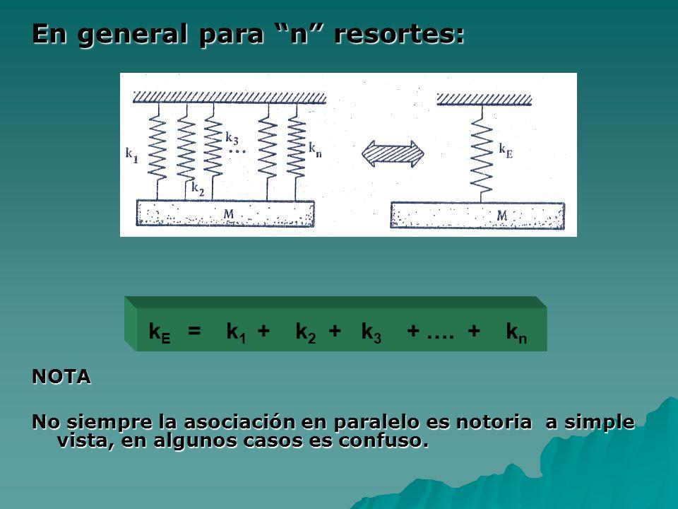 En general para n resortes: NOTA No siempre la asociación en paralelo es notoria a simple vista, en algunos casos es confuso. k E = k 1 + k 2 + k 3 +