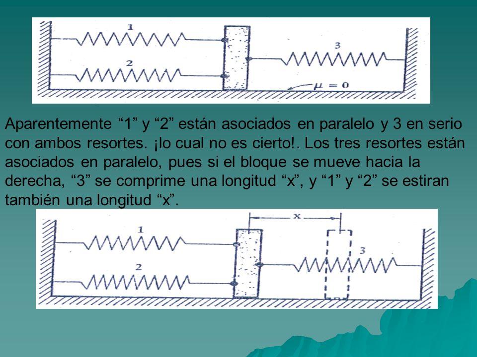 Aparentemente 1 y 2 están asociados en paralelo y 3 en serio con ambos resortes. ¡lo cual no es cierto!. Los tres resortes están asociados en paralelo